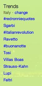 Italy's Trending Topics on Twitter