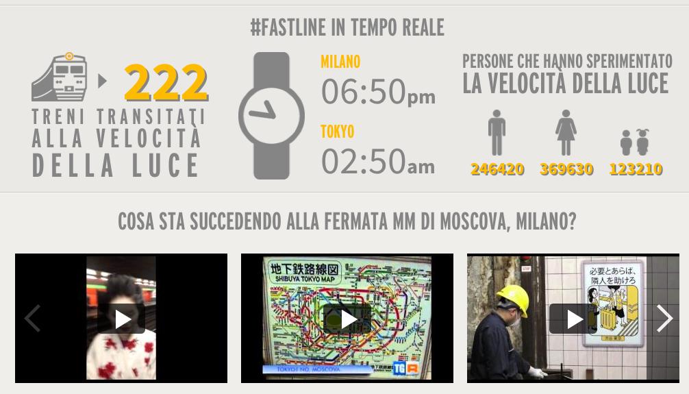 Fastweb Fastline