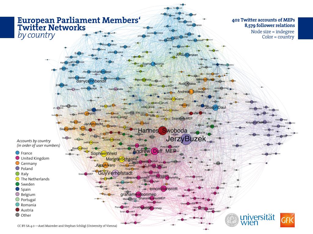 Network Parlamentari Europei