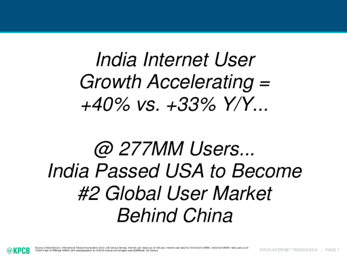 India Internet Growth